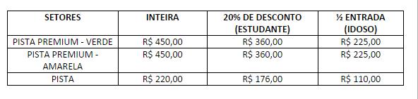 FF_POA_preços